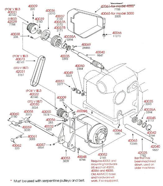brake lathe parts breakdown cross feed assembly ammco 4000 and rh automotivetools com Ammco Brake Lathe Parts Breakdown ammco brake lathe repair manual pdf
